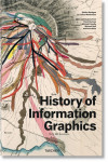 History of Information Graphics | 9783836567671 | Portada
